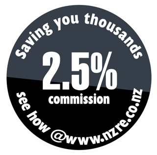 2.5% commission netzone saving you thousands badge